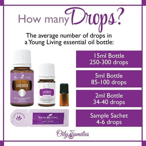junges wohnen how many drops in a living bottle of essential oils