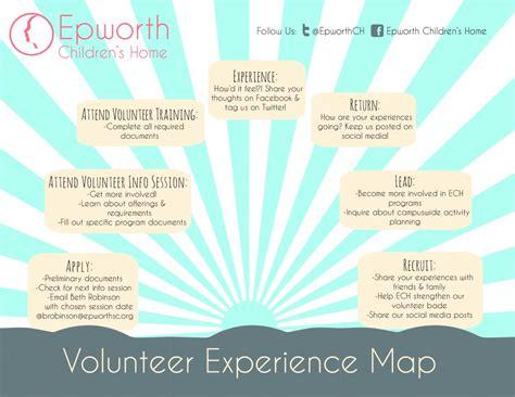Volunteer Background Check Requirements Volunteer Requirements Epworth Children S Home