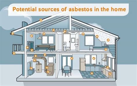 would you buy a house with asbestos would you buy a house with asbestos 28 images the house is a asbestos house in