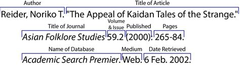mla article bibliography format