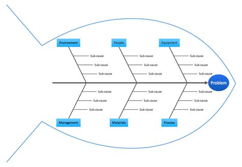 ishikawa template powerpoint fishbone diagram problem fishbone free engine image for