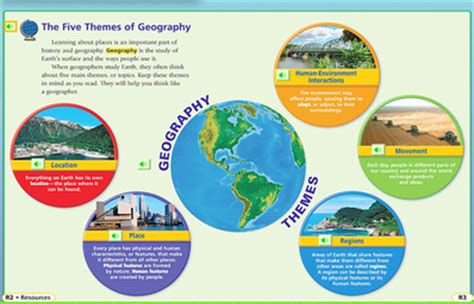 5 themes of geography for australia module 1 2 geographical concepts ap human geography