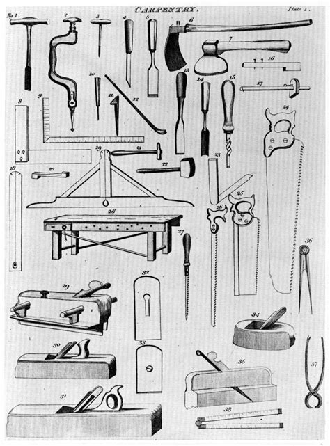 basic woodworking hand tools list adam kaela