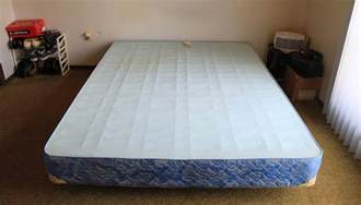 What Size Is A King Bed Box Spring Box Spring Wikipedia
