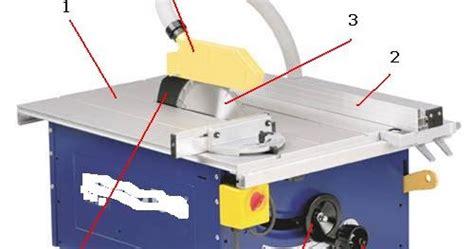 Mesin Gergaji Belah Dan Potong teknik konstruksi kayu bagian penting mesin gergaji belah
