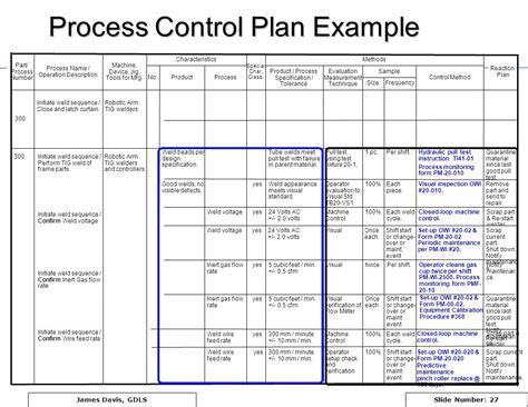 cara membuat use case specification aiag control plan template