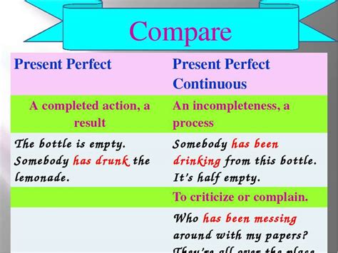 pattern present perfect continuous present perfect continuous tense презентація з