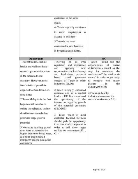 Mba Strategic Management Assignment by Mba Strategic Management Assignment Business Level