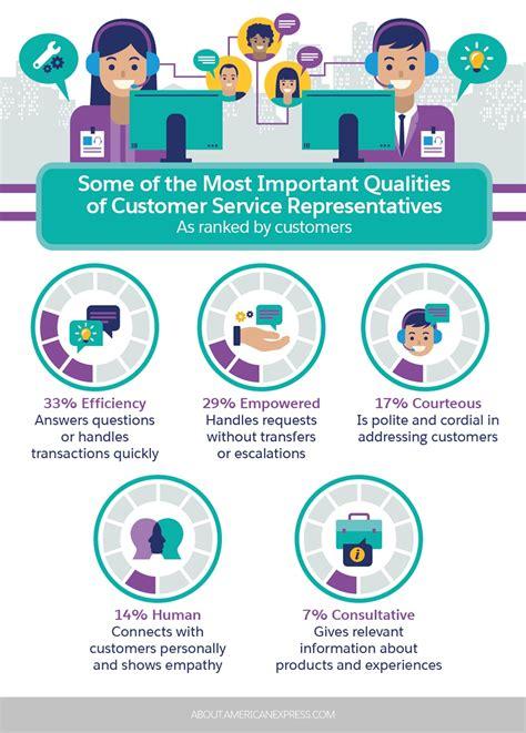 resume customer service resume skills administrative customer