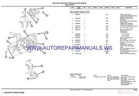 auto manual repair 1997 dodge stratus spare parts catalogs chrysler dodge g cherokee zj parts catalog part 2 1997 1998 auto repair manual forum heavy