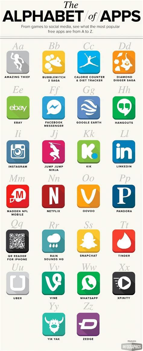 pattern for name validation in android the most popular free apps from a to z the alphabet the