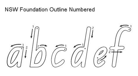 Nsw Foundation Handwriting Printable Worksheets by School Fonts And Handwriting Fonts For Nsw Schools And