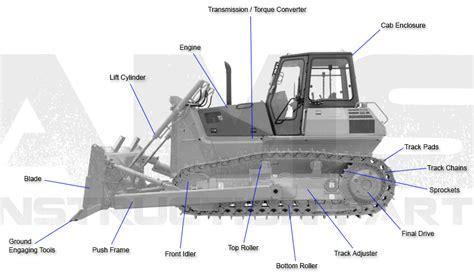 bobcat parts diagrams bobcat model 753 service