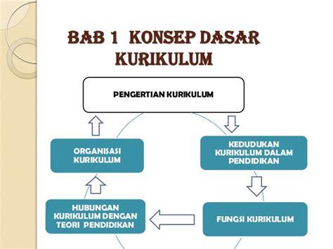 Administrasi Pendidikan Uhar Suharsaputra 1 kurikulum pembelajaran