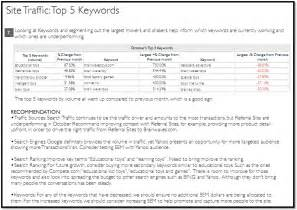 Sample Stock Analysis Report Sample Of Analysis Report Writing 3 Ways To Write An