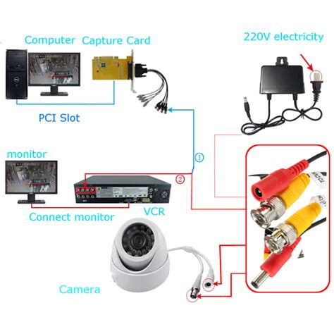50ft 15m power cable cctv security extension