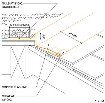load shingles to roof shingles roof to built up roof valley detail