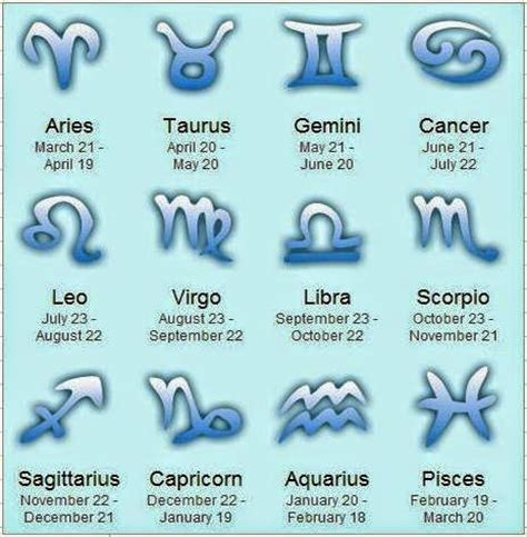 What Calendar Is The Zodiac Based On Birthday Zodiac Signs Search Results Calendar 2015