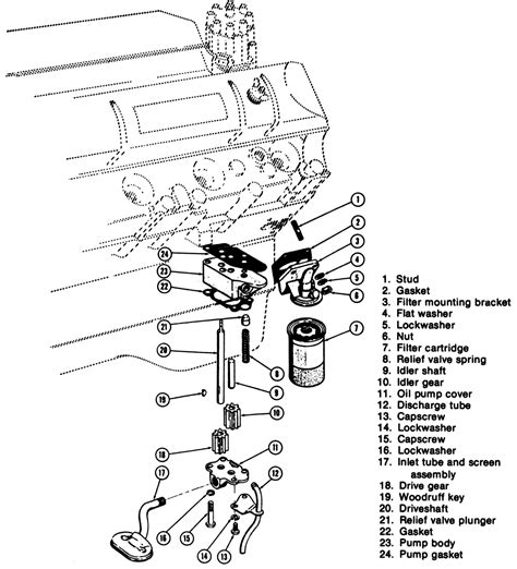 small engine repair manuals free download 1992 jeep comanche instrument cluster service manual 1993 jeep cherokee oil filter housing gasket installation valve cover gasket