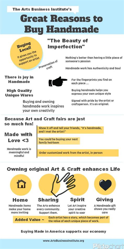Handmade Infographics - 17 best images about etsy infographics on the