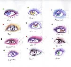 Elements and zodiac b splendid