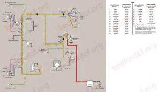 pulse scooter battery wiring diagrams pulse wiring diagram free