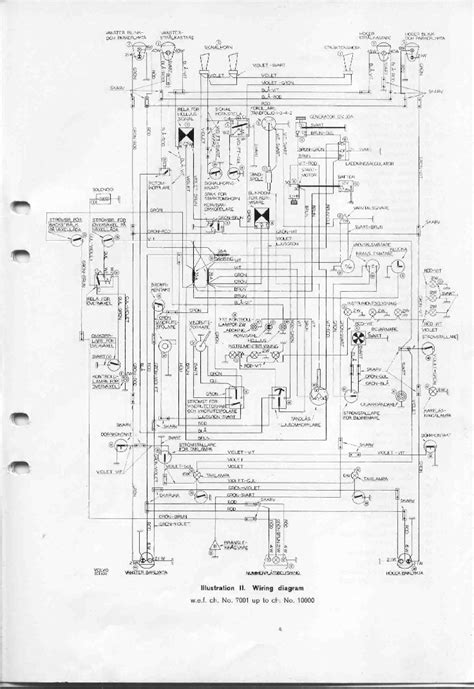 volvo p1800 ignition wiring diagram free wiring