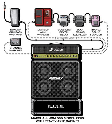 Harga Efek Gitar Joe Satriani setting n routing efek gitaris dunia