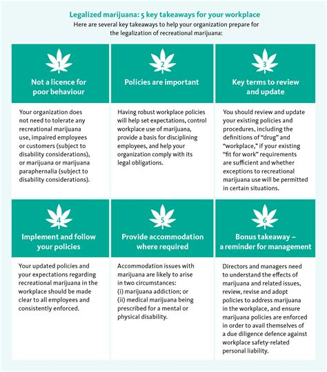 Thesis For Legalization by Legalizing Marijuana Thesis 28 Images Marijuana Essay