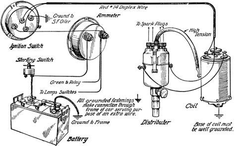 automotive ignition wiring wiring diagram