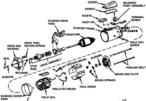 automotive wiring diagram creator automotive just