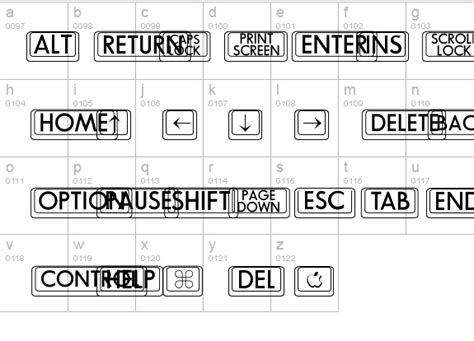 davysbigkeycaps  font   fonts
