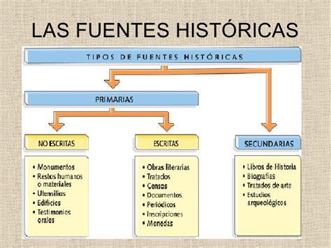 imagenes de fuentes historicas secundarias las fuentes no documentales como instrumentos para la