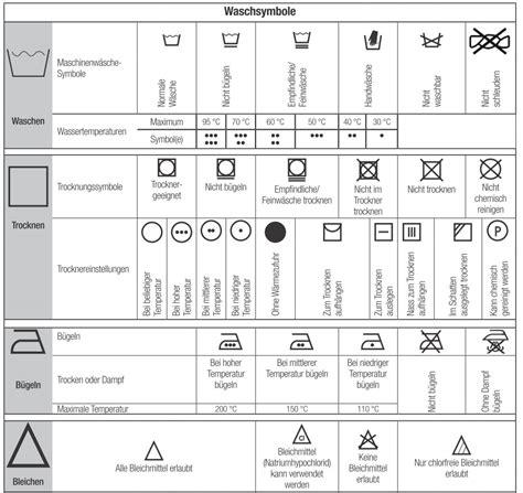 Beko Waschmaschine Fehlermeldung by Waschmaschine Symbole Deptis Gt Inspirierendes Design