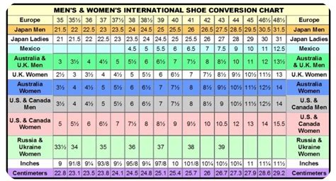shoe size chart mexico international shoe size chart converter tables for pakistan