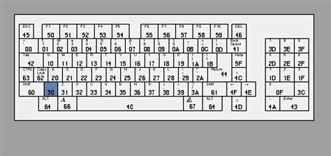 keyboard layout list code libraries