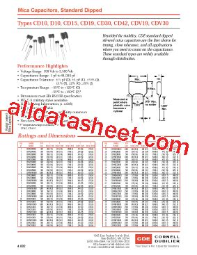 102 ceramic capacitor datasheet 102 capacitor datasheet 28 images aliexpress buy 0603 1nf 1000pf 102k 102 x7r smd capacitor