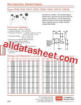 capacitor mica datasheet cd10cd010d03 datasheet pdf list of unclassifed manufacturers