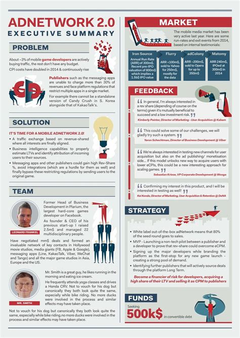 8 Best Executive Summary Ideas Images On Pinterest Infographic Infographics And Executive Summary Executive Summary Design Template