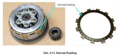 Gigi Tuner Bengkok Nsk Bagian Tengah modifikasi pelat kopling motorace tuner