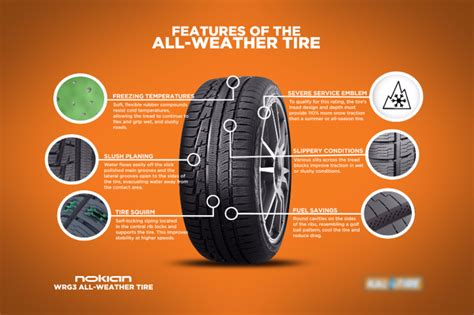 all weather tire nokian all weather tires top tire