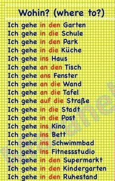 question words in german for beginners there are a lot