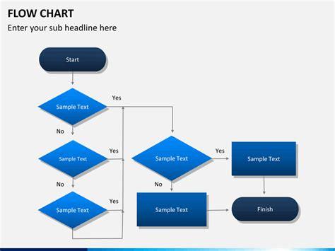 Powerpoint Flow Chart Template Sketchbubble Ppt Flowchart