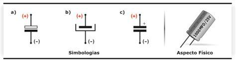 o que é capacitor eletrolitico 4 186 cap 205 tulo verifica 199 195 o dos componentes leiaut dicas