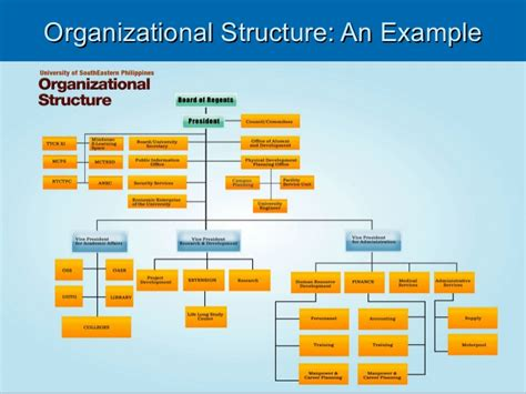 organizational policy template effective strategic planning workshop