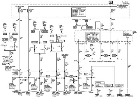 1995 gmc wiring diagram trailer wiring diagram for 1995 gmc 1500 trailer get