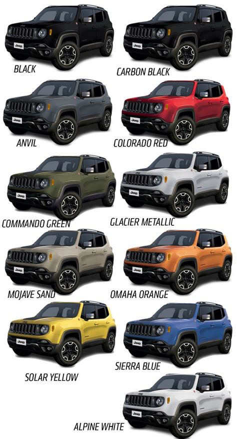 jeep renegade colors image result for jeep renegade colors jeep