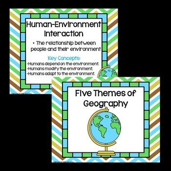 5 themes of geography bulletin board themes of geography poster set by right down the middle