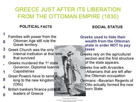 facts about ottoman empire brief history of the greek crisis 1830 2010