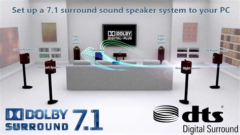 connect  surround sound home theater   pc